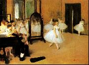 Edgar Degas Dance Class Sweden oil painting reproduction