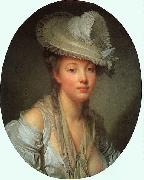 Jean Baptiste Greuze Young Woman in a White Hat oil painting artist