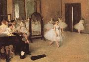 Edgar Degas The Dancing Class oil painting picture wholesale