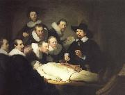 Rembrandt Peale Anatomy Lesson of Dr. Du Pu oil painting picture wholesale